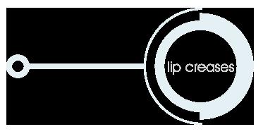 Botox Lip Creases
